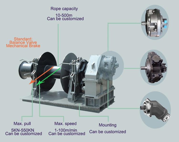 Mooring Winch Hydraulic Diagrams - Circuit Connection Diagram •