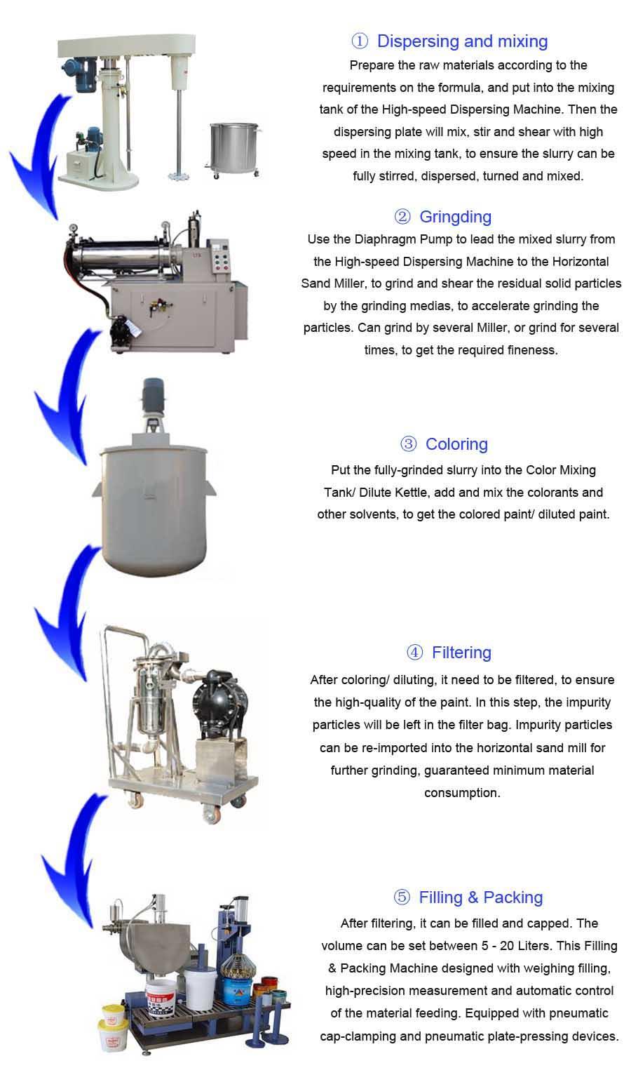 electric paint shaker machine