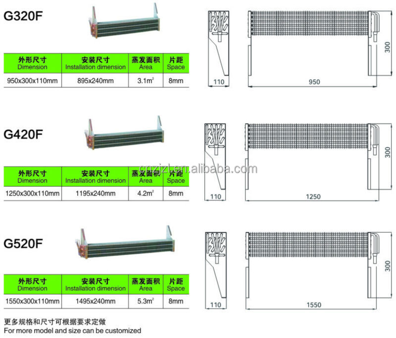 Evaporator Coil Sell By Chinese Good Manufacturer With Competitive Price