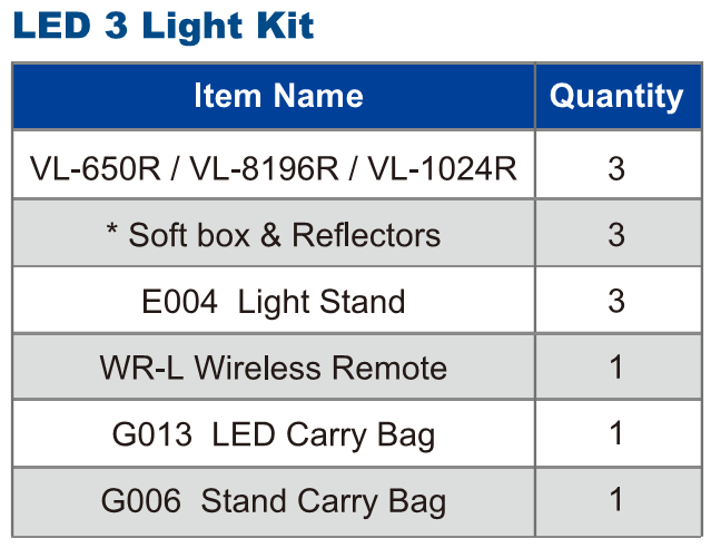 Vl-650r led-videoleuchte kits