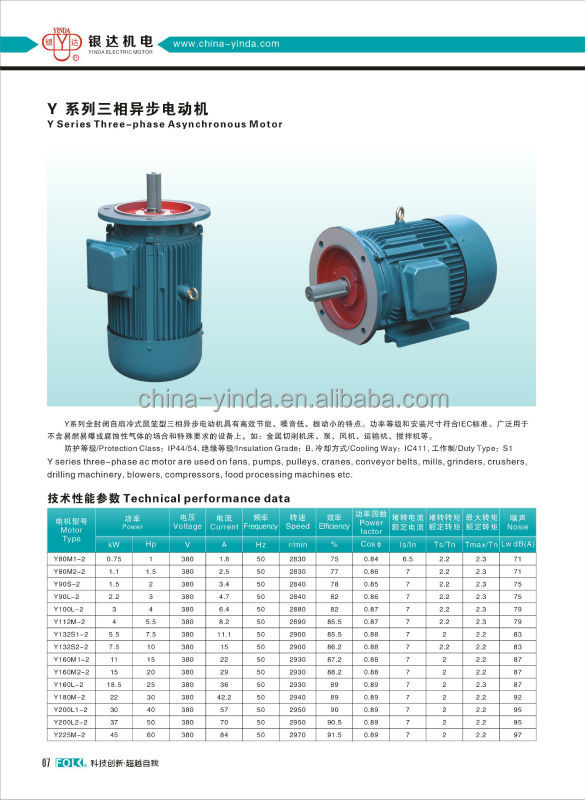 Three phase ac electric motor volt ac electric for 3 phase induction motor specifications