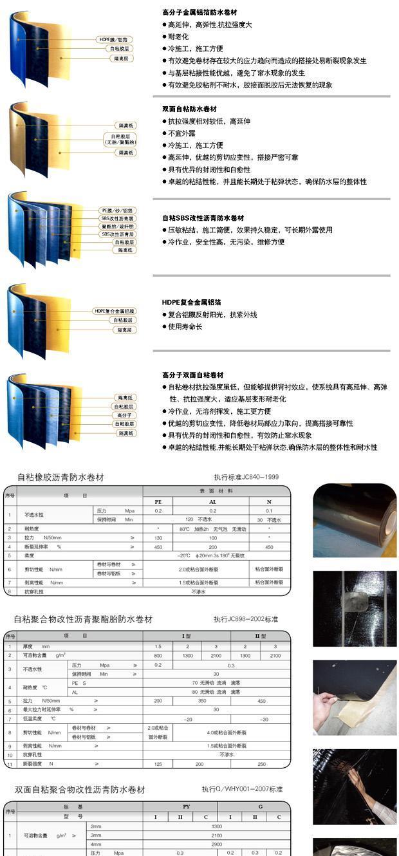 Waterproofing Detail Sheets : Sbs modified bitumen waterproofing membrane buy