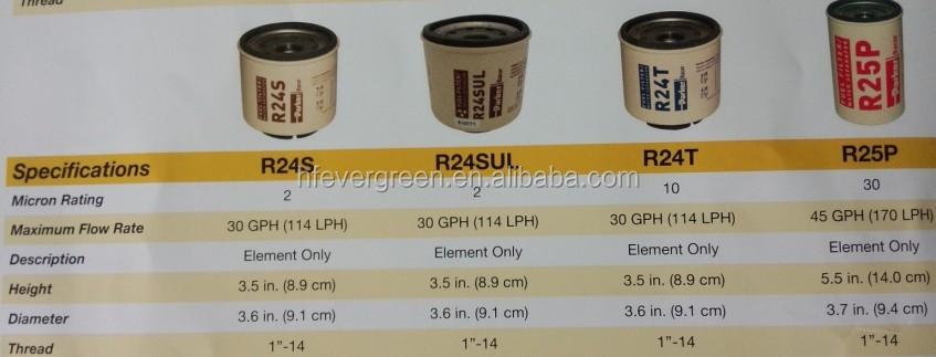 Parker Racor R24s Diesel Fuel Filter Water Separator Buy Rhalibaba: Racor R24s Fuel Filter At Elf-jo.com