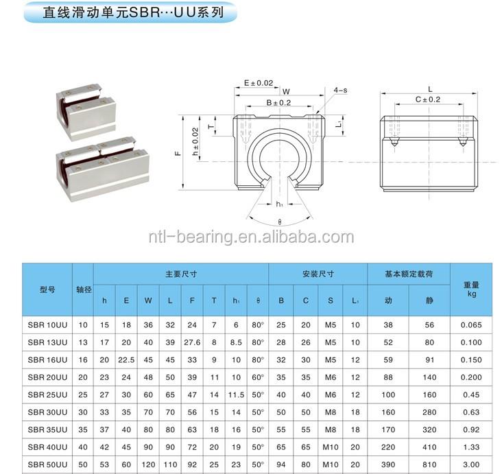 Hot Sale Sbr16uu Linear Slide Block Bearings For Cnc