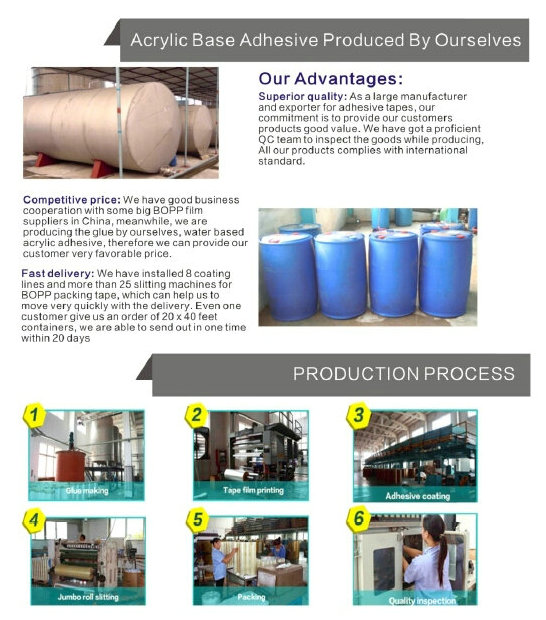 China Water Based Acrylic Pressure Sensitive Adhesive Manufacturer ...