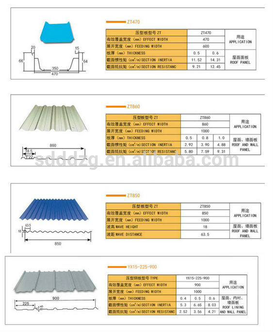High Quality Insulation Corrugated Metal Roofing Sheet