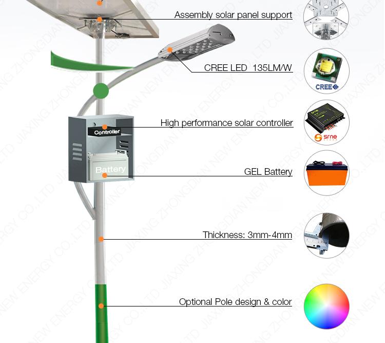 Dimming Led Street Light Ip67 Mppt Controller Optional Solar Led ...