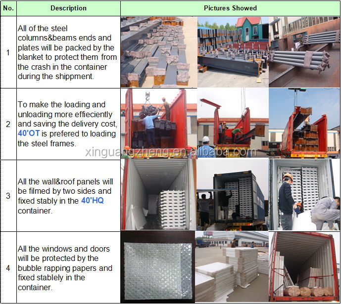 prefabricated steel structure building qatar steel warehouse shed