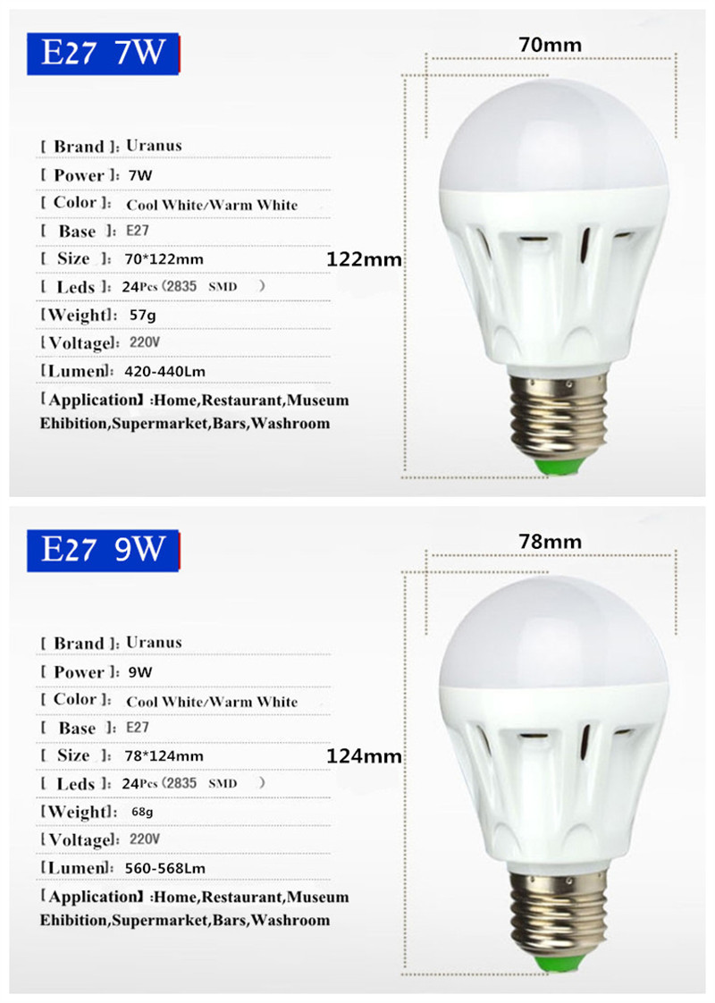 Promotion Top Quality Super Bright Powerful 3 Watt 12 Volts Light ...