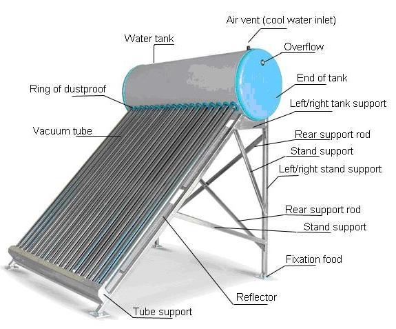Calentadores De Agua Solares Jiajiare Buy Calentador De