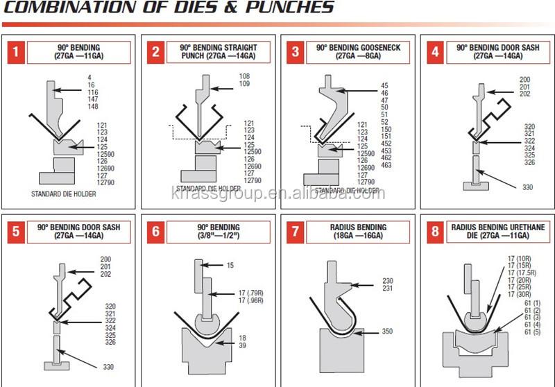 European Precision Cnc Press Brake Hydraulic Bending