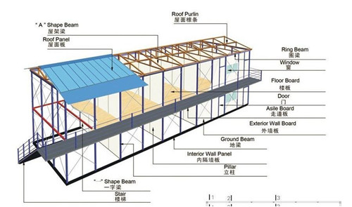 Steel Frame Hotel Construction & Real Estate Assembly Prefab Commercial  Building Construction - Buy Real Estate Assembly Prefab Commercial Building