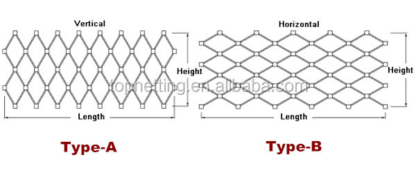 Stainless Steel Cable Net Fence On The Suspension Bridge - Buy ...