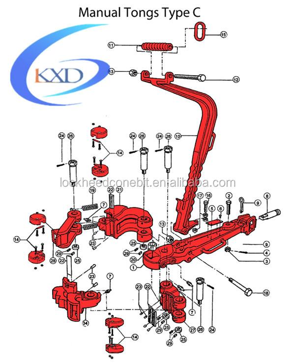 Api 7k Drilling Rig Handling Tools Manual Tongs Type C