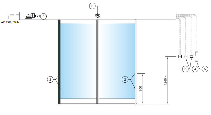 HT1bNWdFJpcXXagOFbXj es200 automatic sliding door operator buy automatic sliding door dorma automatic sliding door wiring diagram at soozxer.org