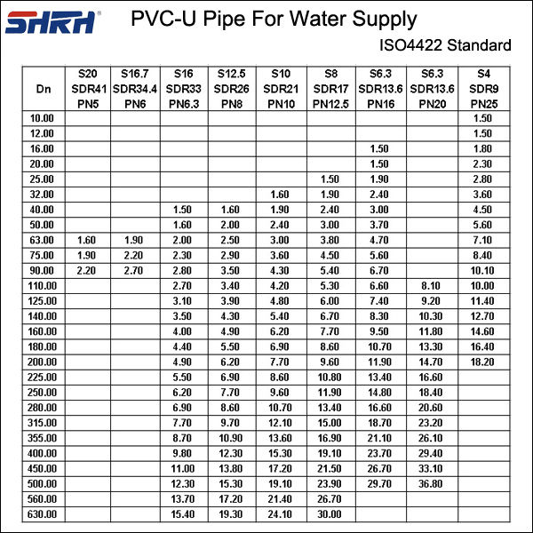 Astm standard schedule cheap inch pvc pipe for water
