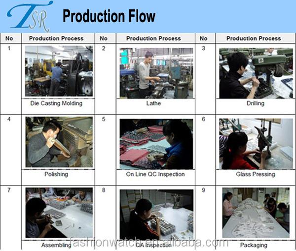 Stainless Steel Quartz Analog Watch Japan Gl20 Movement Water ...