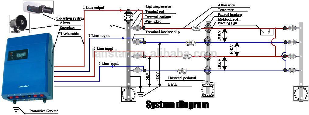 Diagram Besides Power Supply Circuit Diagram Also Electric ... on