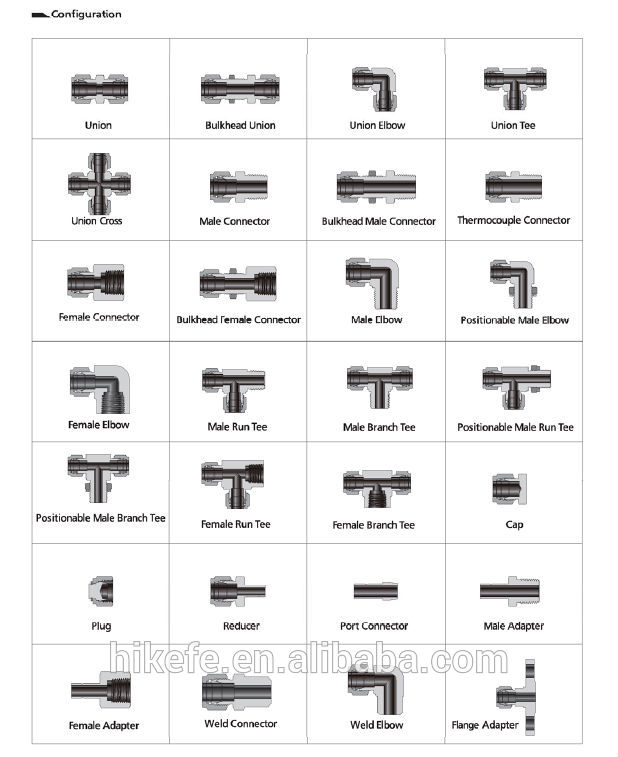 Stainless steel pipe fittings swagelok different types