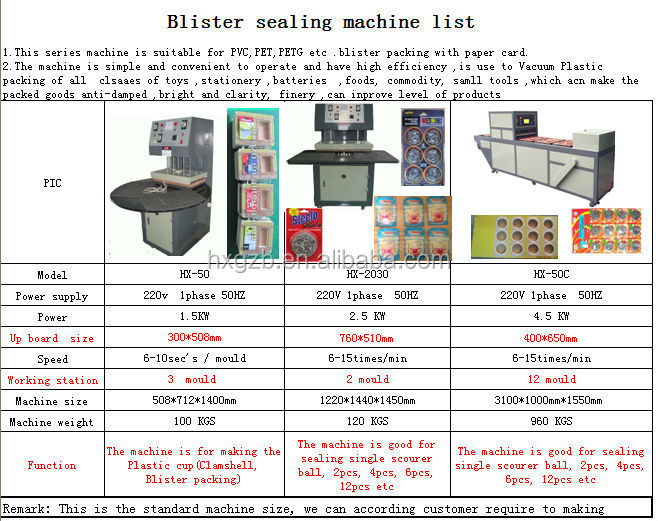Auto- feeding Blister packing Machine