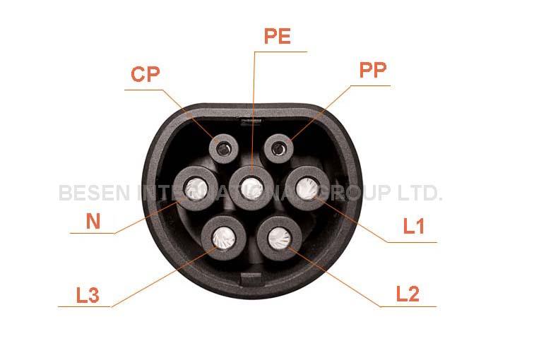 63a Iec 62196-2 Ev Charging Socket / Type 2 Connector ...