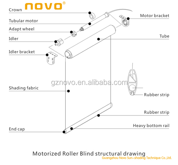 Smart Home Motorized Tubular Motor For Spring Roller Blind Parts Roller Shades And Skylight Blinds Produce