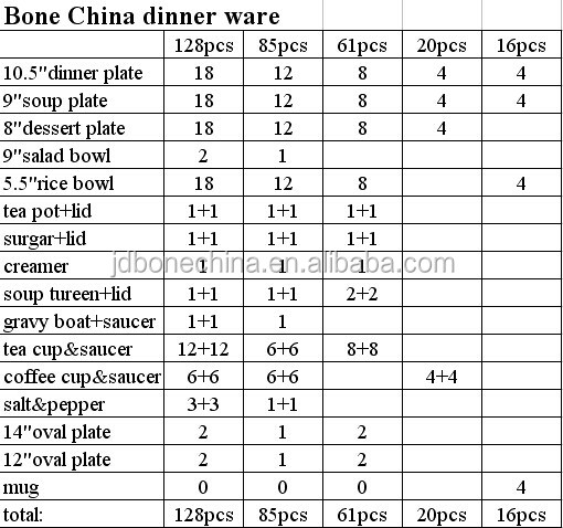 2014 Hot Sales Eco-friendly Fine Bone China Dinner Table Set Made ...