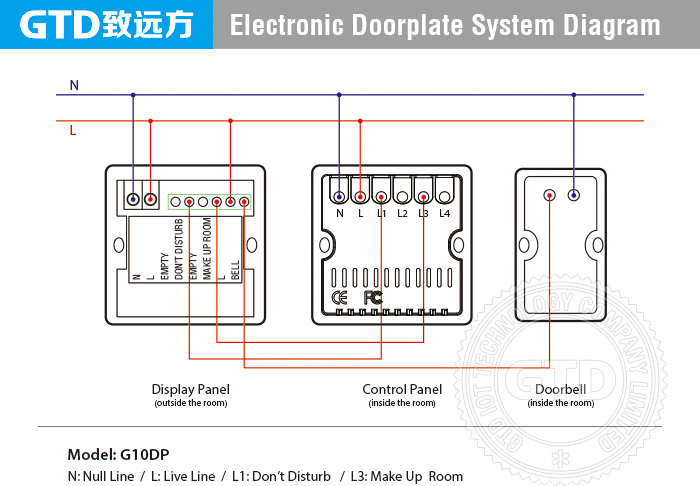 HT1ftAgFCNaXXagOFbX2 house number electronic doorplate with touch control for five star hotel room wiring diagram at reclaimingppi.co