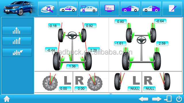 How Much Is A Wheel Alignment >> How Much Is A Front End Alignment Auto Car Reviews 2019 2020