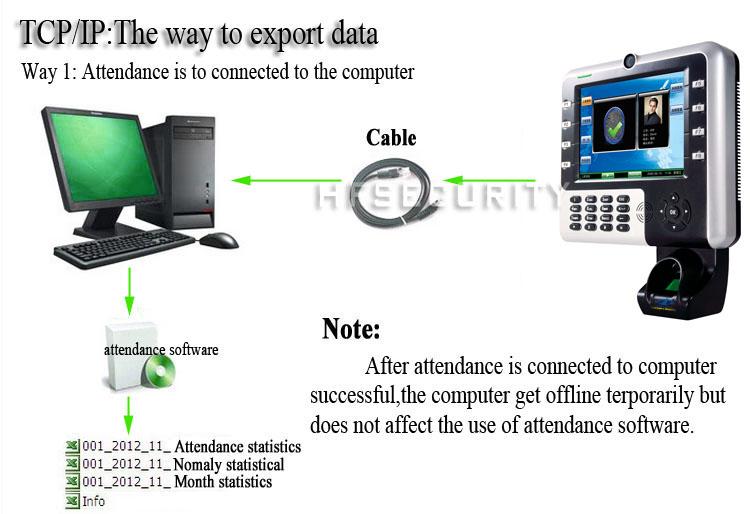 Free Zk Software Government Use Sql Server Id Card Fingerprint ...