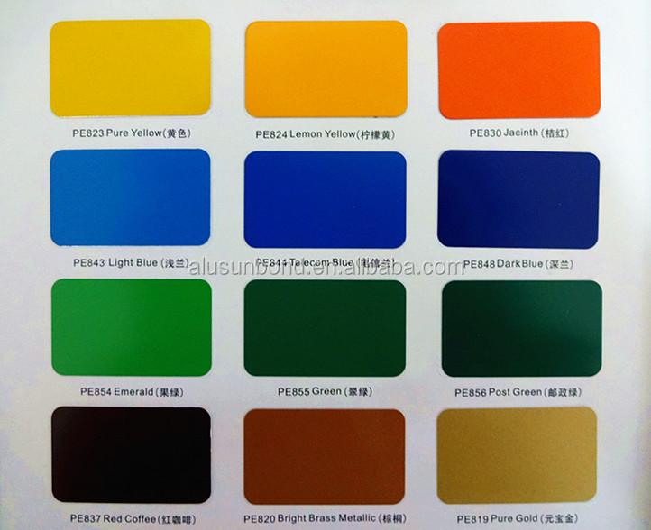 Color Coated Aluminium Coil Buy Color Coated Aluminium