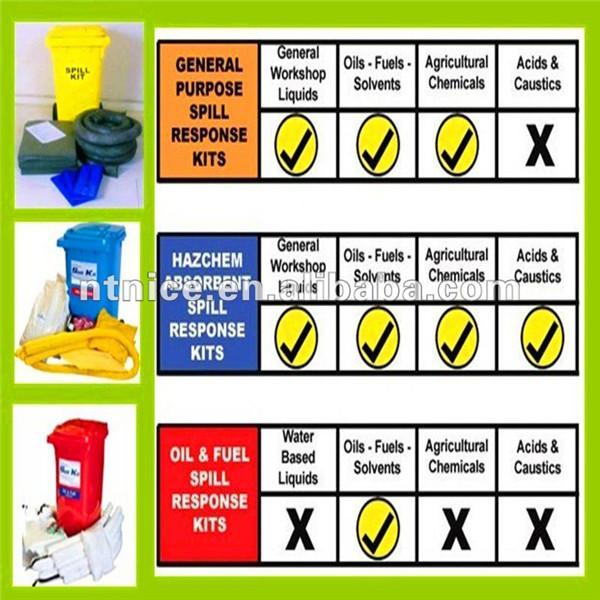 Oil Spill Kit For Workplace Emergency Oil Spill Kit For