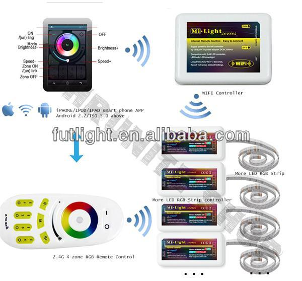 new styles 587b4 06685 Milight Wireless Led Strip Light Rgb Controller Dc12v-24v Rgb Led  Controller Led Strip Light Rf Sign Transmitter And Receiver - Buy Led Strip  Light ...