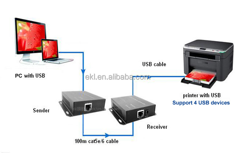 connect rj11 to rj45 wiring diagram usb 2 0 to rj45 wiring diagram