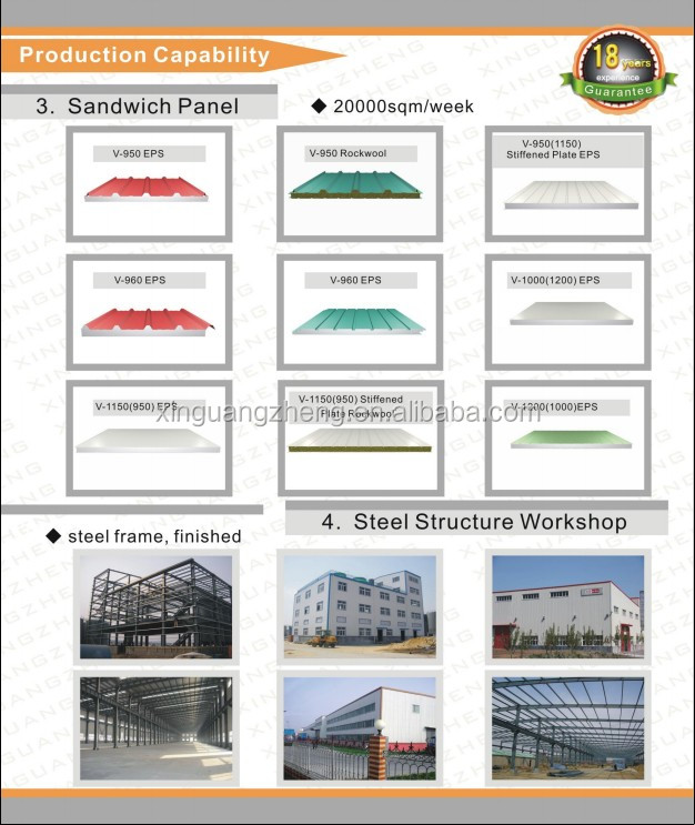 low-cost pre-made steel structure barn warehouse made in china