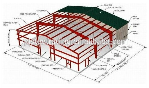 Warehouse layout design portal frame lingt steel structure for Draw layout warehouse