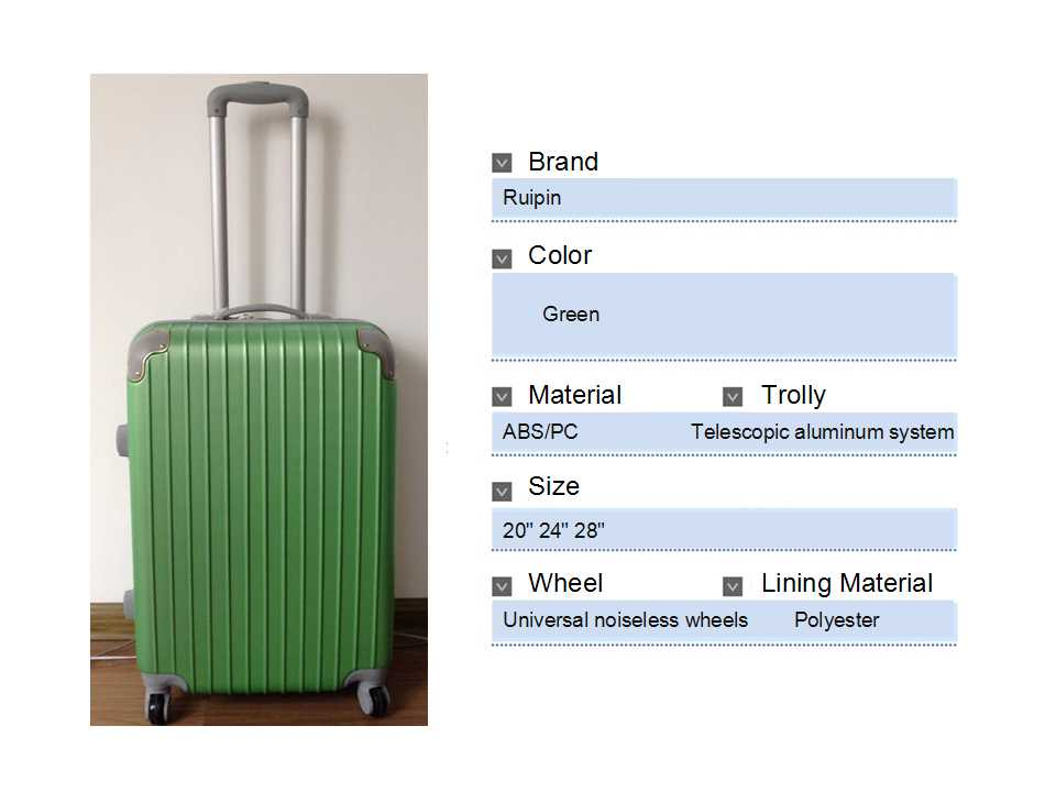 Best Quality Luggage Brands | Luggage And Suitcases