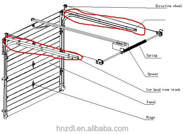Rear torsion spring sectional garage doors and spring laid for Rear garage door