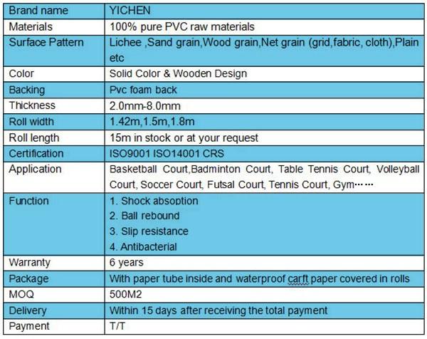 Futsal flooring cost malaysia gurus floor for Sport court pricing