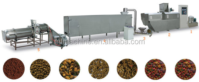 Automatic pet fish/dog/cat food machine processing line
