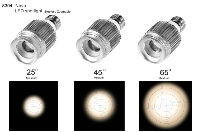 Gu10 E27 Base Screw Cob Soft White Led Light Bulbs
