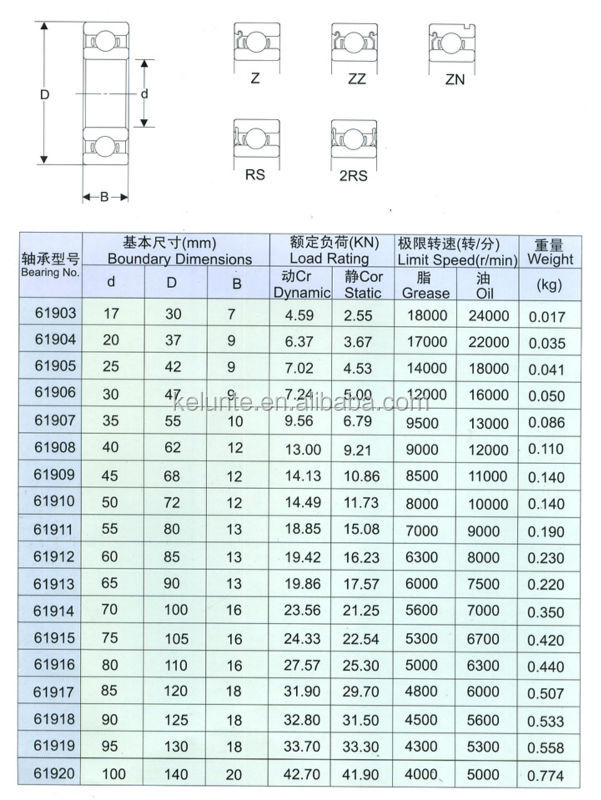 Japan Nachi Bearing 61905 Deep Groove Ball Bearings 61905
