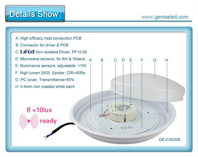 Microwave Motion Sensor Led Flush Mount Ceiling Light Fixtures ...