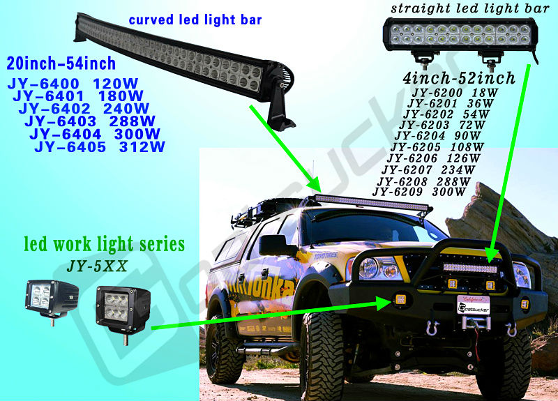 High quality 40 240w single row led light bar for car high quality 40 240w single row led light bar for car accessories suv aloadofball Images