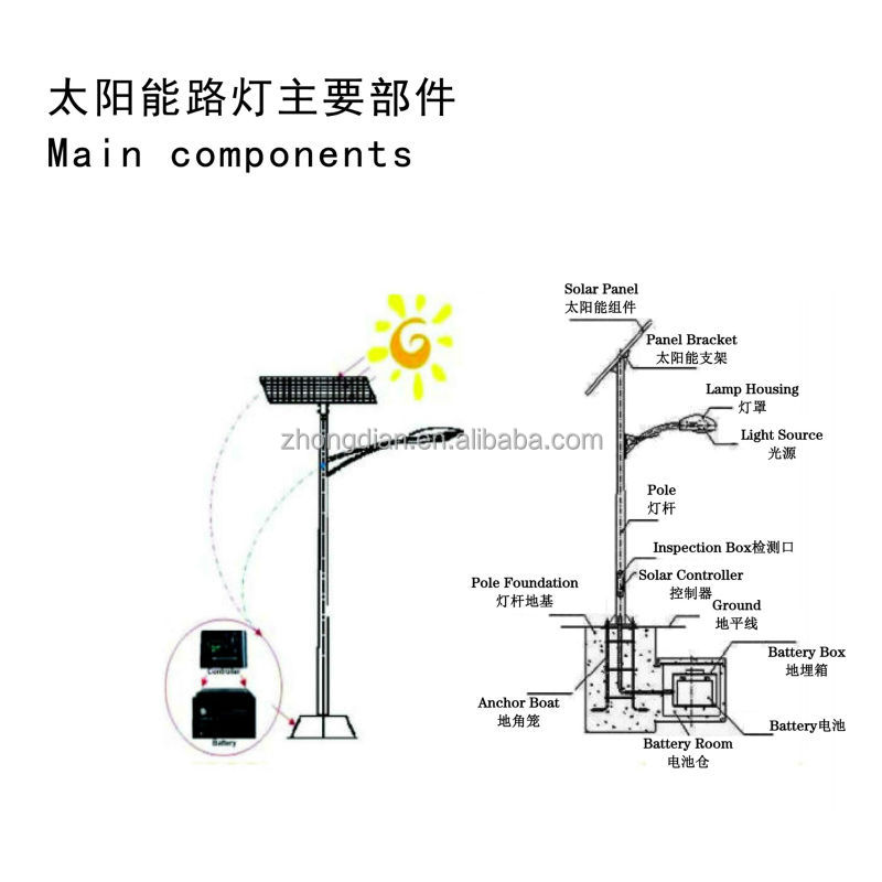 Solar Trailer System Led Light Solar Street Lights Pole