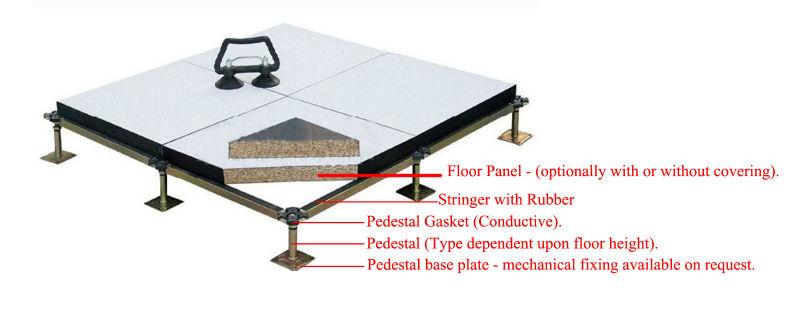 Antistatic Wood Raised Flooring Buy Raised Floor Access