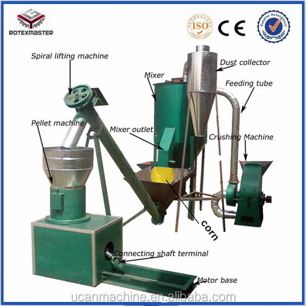 Yskj150 Small Homeused Animal Feed Pellet Production Line Poultry