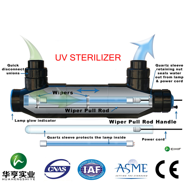 Stainless steel uv sterilizer water treatment system fish for Swimming pool filter for koi pond