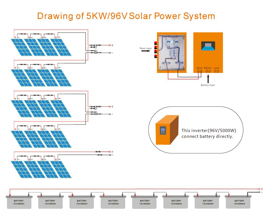 solar home system business plan template