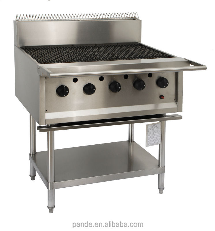 Type Of Commercial Kitchen Grills